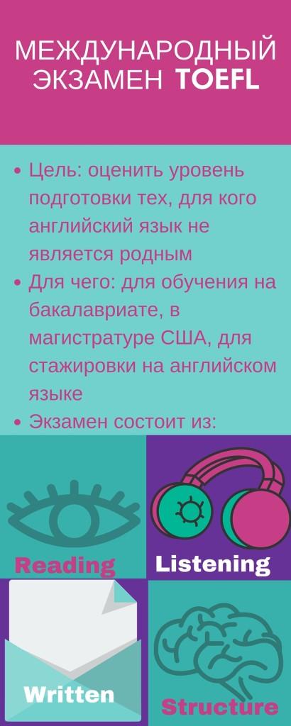 инфографика toefl