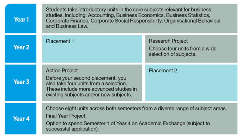 business communication mba semester Question paper for business communication 2015 - 2016 1st year (fybcom) by university of mumbai for the course bcom idol.